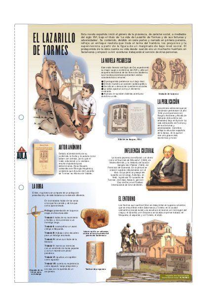 """Infografía del """"Lazarillo de Tormes"""""""