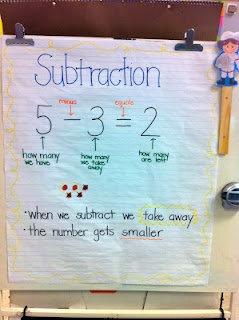 "Subtraction Chart -- good visual to help explain the concept :)  Personally not a fan of the term ""take away"""
