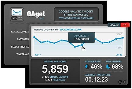 Dashboard Widget for Google Analytics