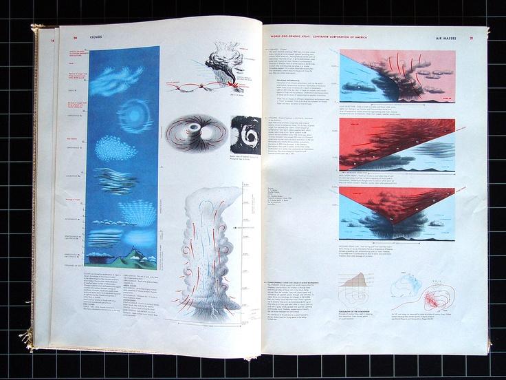 """...Michael Stoll's treasure island of infographic textbooks"""