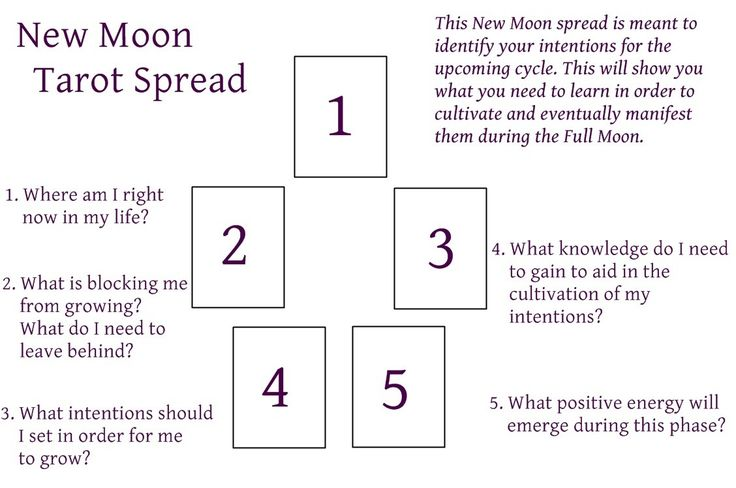 New moon tarot