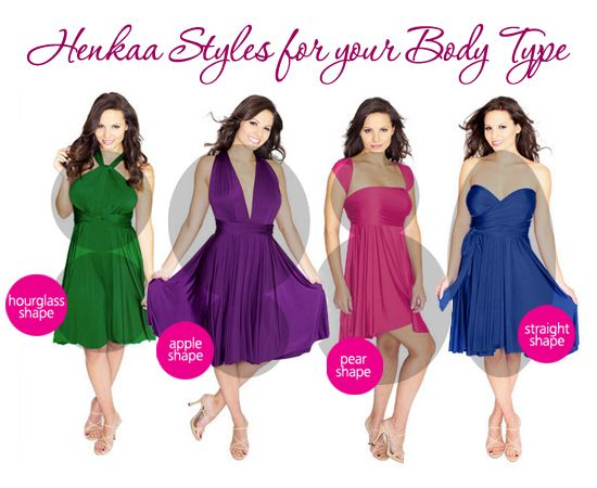 Body Age Calculator Cbc Best Dress Style For Apple Shape Plus Size