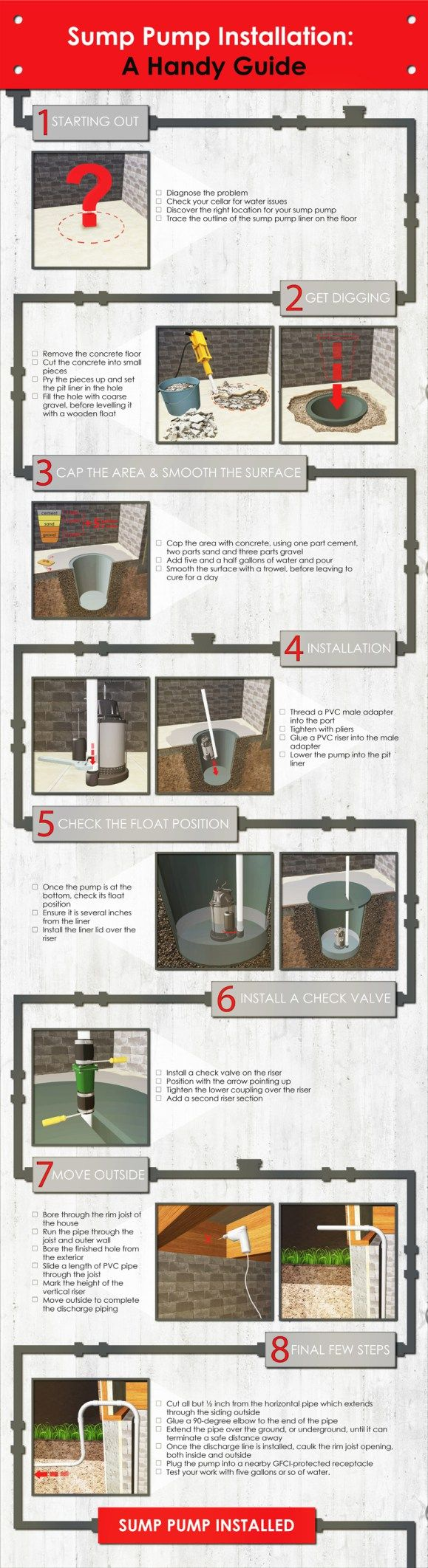 diagram of how to install a sump pit and pump