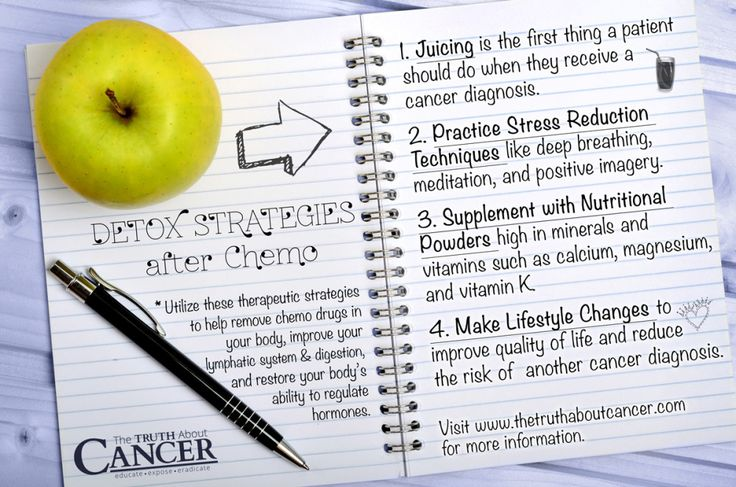 This is probably THE most important article you can possibly read if you've had chemo so please take the time to read this critical information and share it with those who are currently going through chemotherapy. Here are the side effects that you can expect after receiving chemo and how to help reduce those effects with a detox plan. Article by Dr. David Jockers DC, MS, CSCS. Please re-pin to support us on our mission to educate, expose, and eradicate cancer!  // The Truth About Cancer