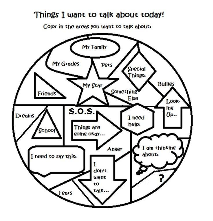 7 best Person Centered Therapy images on Pinterest