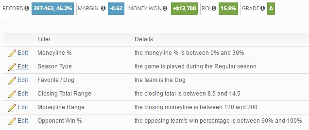 MLB Betting Against the Public