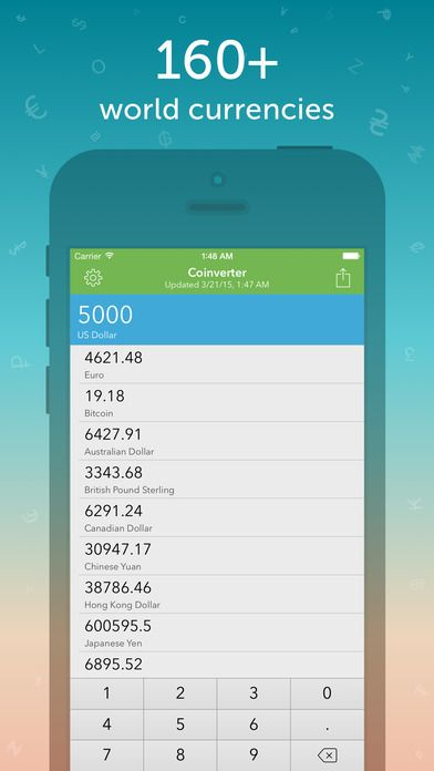Coinverter  The Currency Converter by Daft Logic Studio gone Free