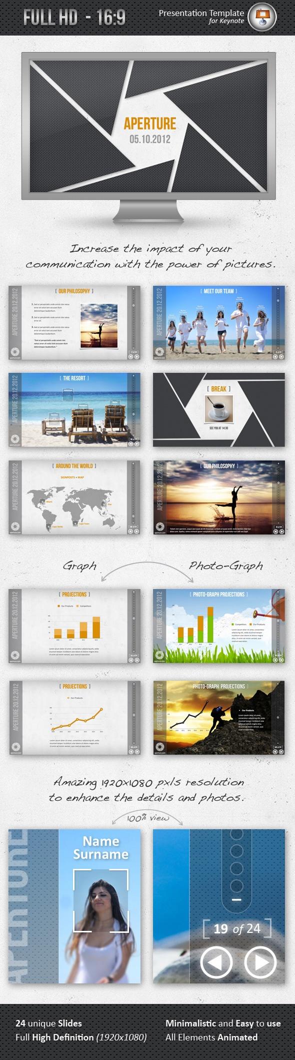 Aperture Keynote template - PowerPoint & Keynote - Creattica