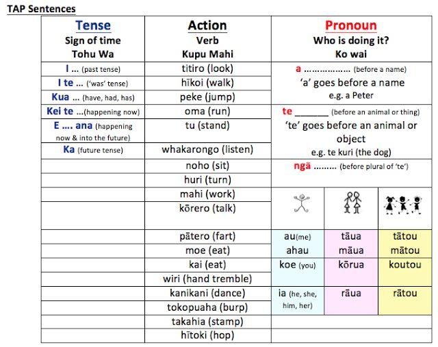 Action sentences