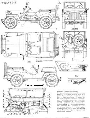 related with g503 wwii willys mbt and bantam jeep trailer wiring diagram