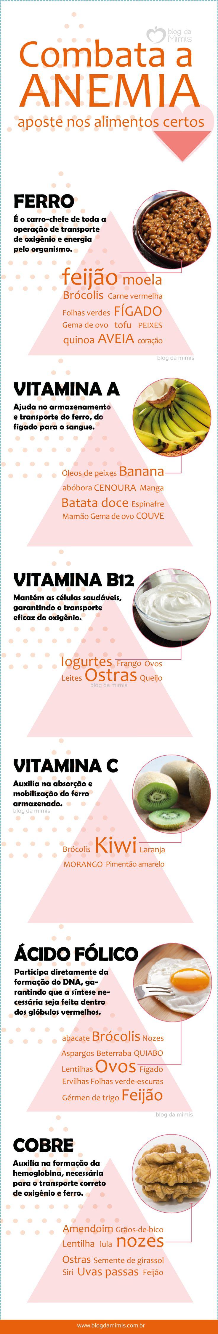 Combata a anemia apostando nos alimentos certos - Blog da Mimis #anemia #dieta #emagrecer