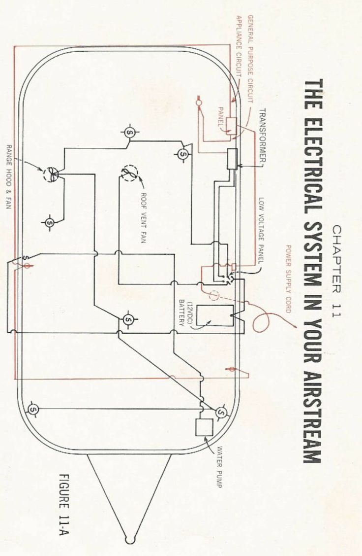 Summary Electrical Wiring Vintage Airstream Diagram 110v