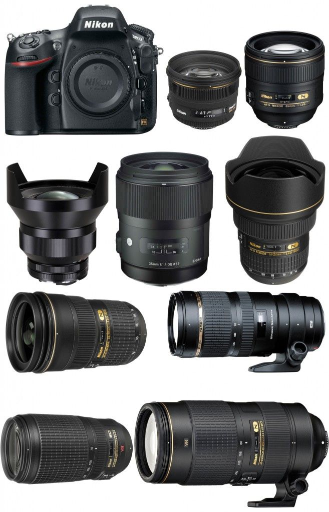 Best Lenses for Nikon D800