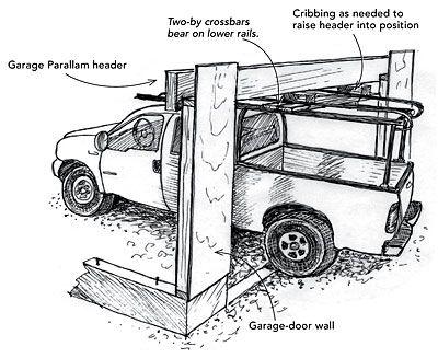 17 best images about fine homebuilding tips on pinterest for 16 garage door header