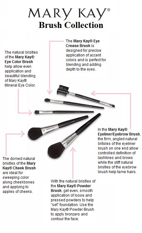 For a polished and professional application every time, apply your makeup with the Mary Kay® Brush Collection! Each brush is customized to help you get exactly the look and effect you want. marykay.com/...