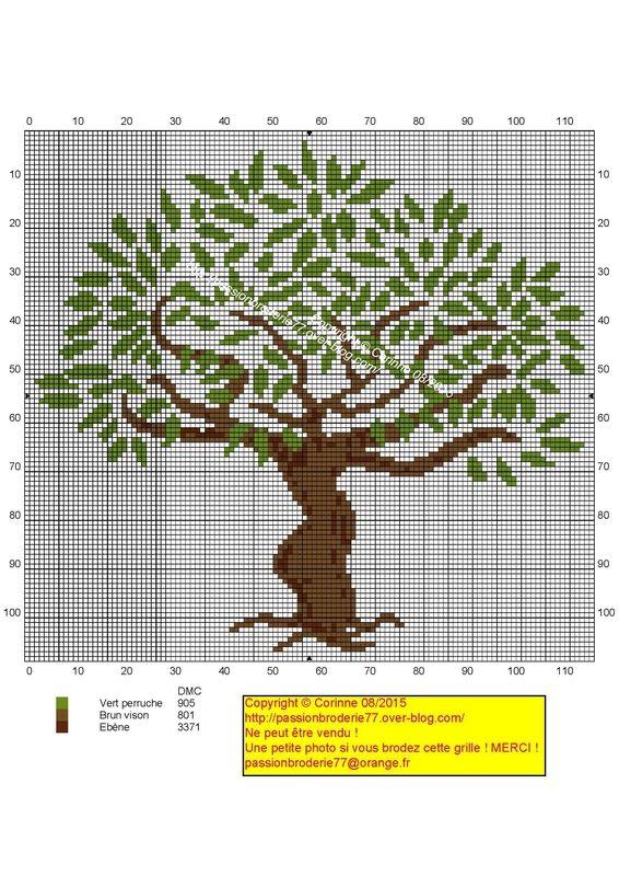 Zielone Drzewo nr 2