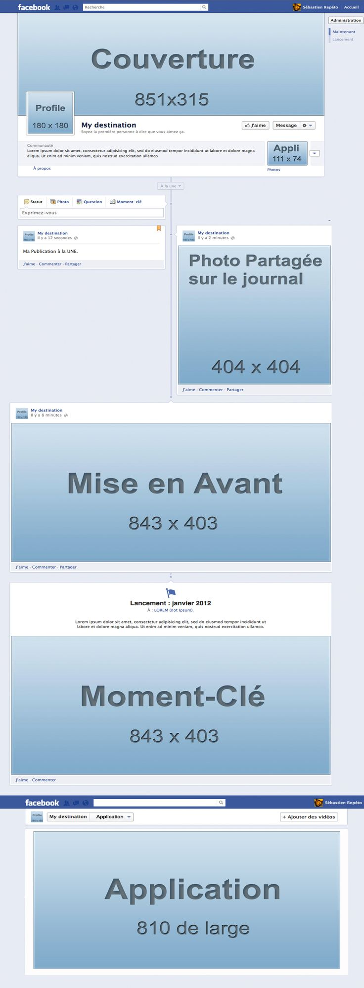 Format Timeline Facebook. Source www.my-destination.fr