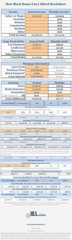 The  Best Home Budget Worksheet Ideas On   Home