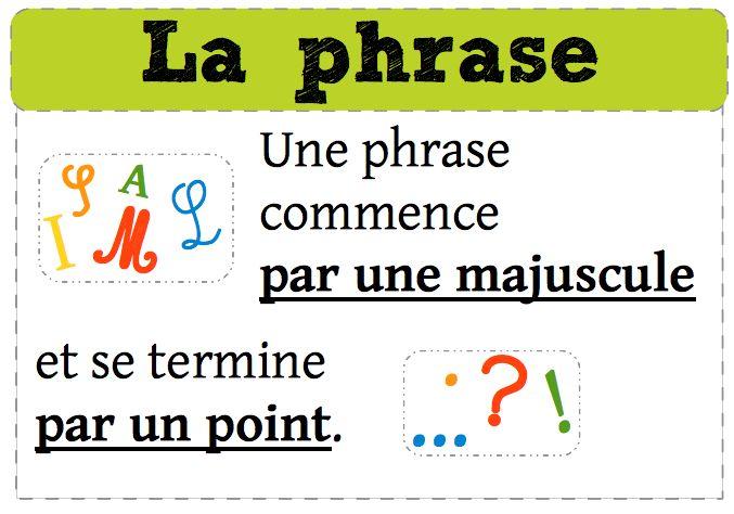 Un petit affichage tout simple sur la phrase en CP. Les phrases exemples sont tirées des textes de la méthode Fabulire. La phrase - Affichage (PDF)