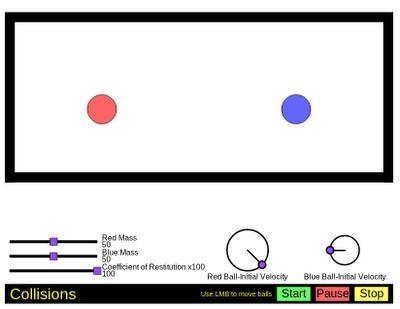 14 best Physics: Basic Mechanics images on Pinterest