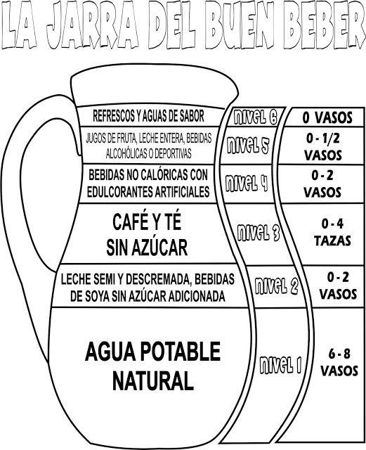 Resultado de imagen para ejercicios sobre la jarra del buen beber