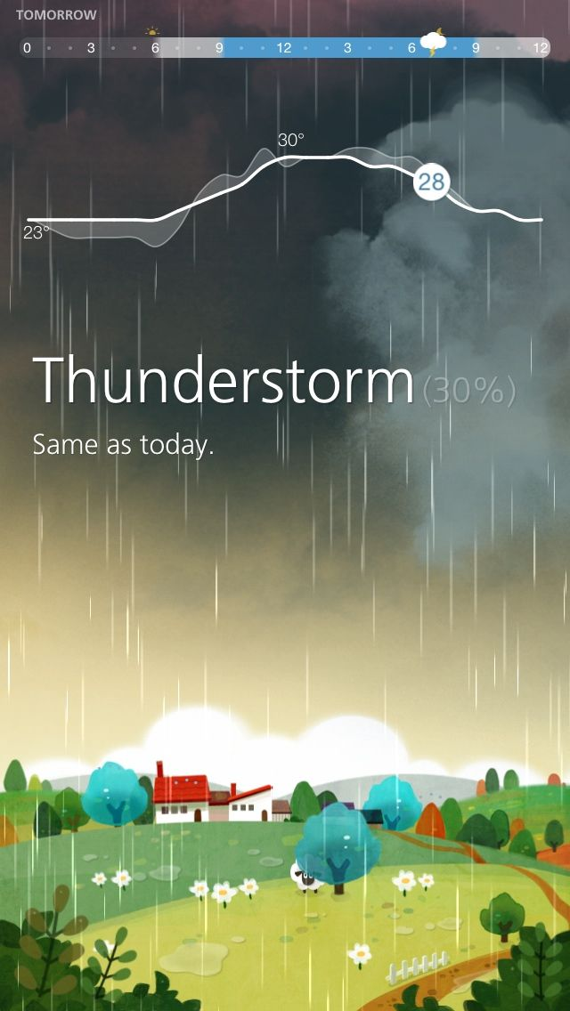 Cloudia - Beautiful Live Infographic Weather App