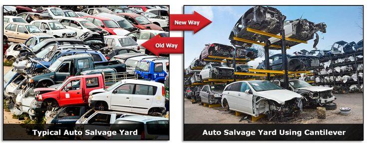 Junkyard Car Racks