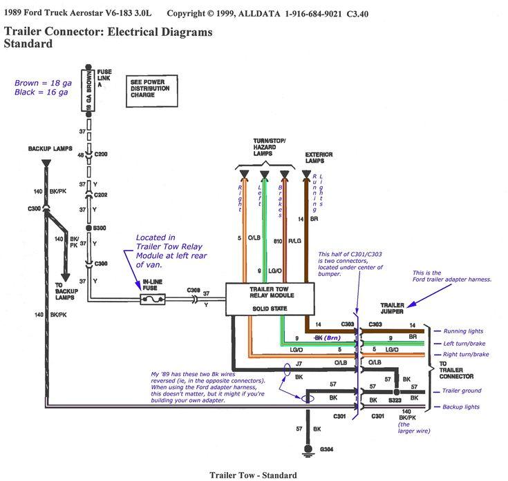 Schaltplan Ford Transit 2003