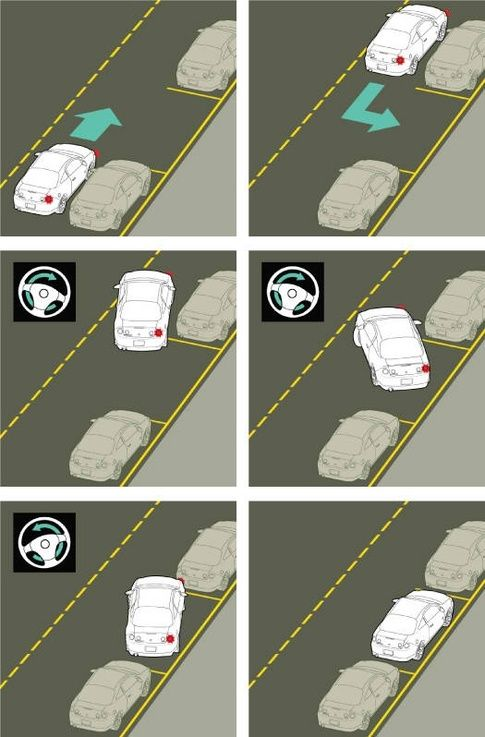 Driving: What are some parallel parking tips? - Quora