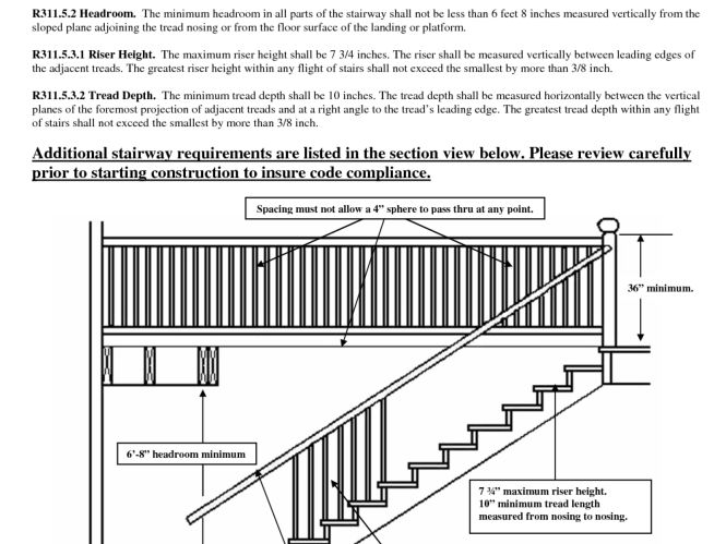 Image result for handrail code | Handrail code, Handrail ...
