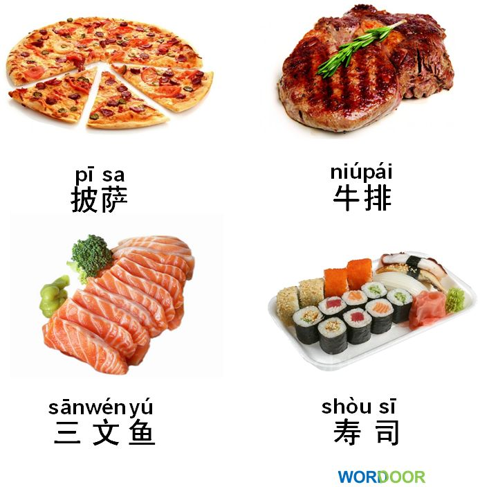 Chinese Vocabulary -  Which one do you like to eat?