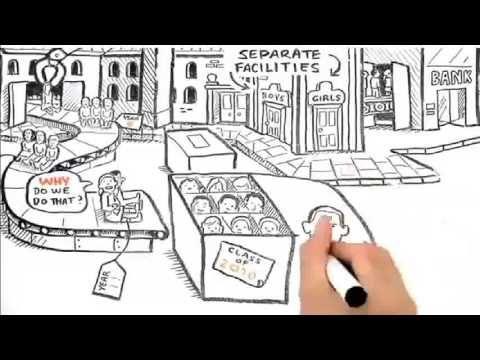 Semaine mondiale pour la Gentillesse | Education