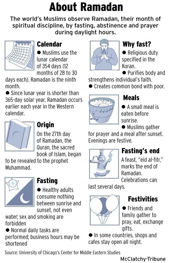 Ramadan Mobarak to all my Muslim followers   And to all my non Muslim followers here's an extremely brief explanation of what Ramadan is :)