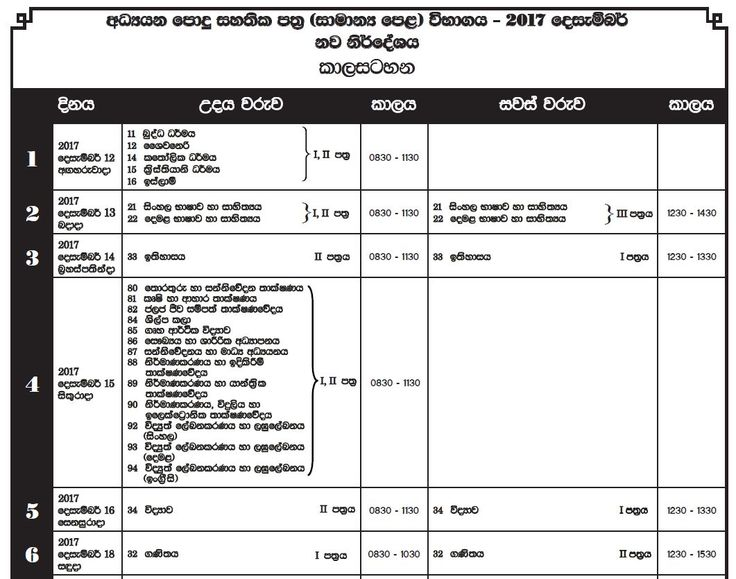 Department of Examination in Sri Lanka has released the GCE O/L 2017 Exam Time Table this week for the benefit of the student who is sitting for Ordinary Level Examination. According to time table exam starts on 12 th of December by Religion Language. Having timetable will be extremely useful for those who are preparing …