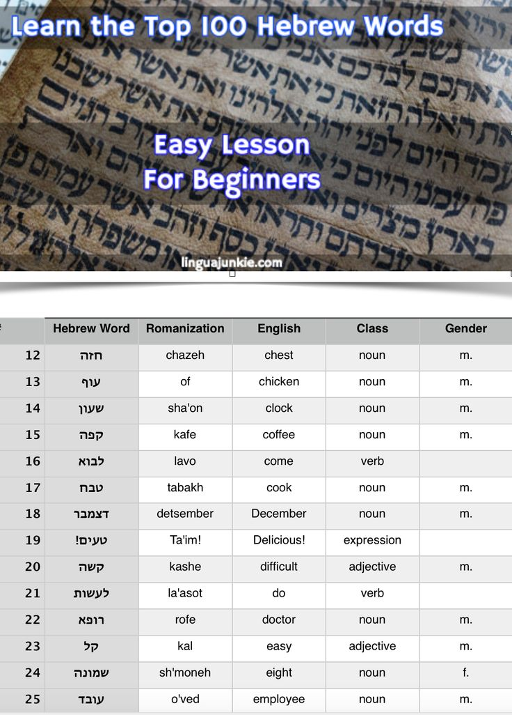 445 besten Hebrew Bilder auf Pinterest   Kultur, Sprachen und Bibellesen