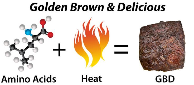 When heat is applied to food, the chemicals in the food change. A lot. Heat is powerful energy. Some changes are obvious, some subtle, some invisible. The most important of these changes are the Maillard reaction and caramelization. Together they make miracles. Together they make GBD: Golden Brown and Delicious.