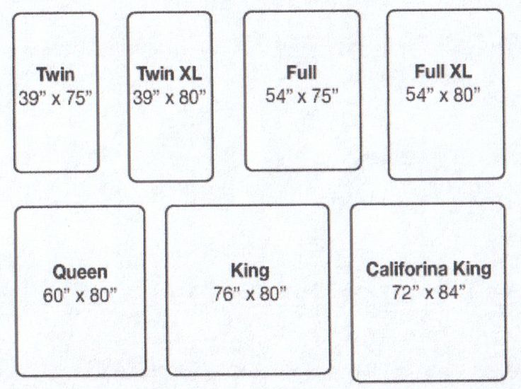 Grand King Bed Chart
