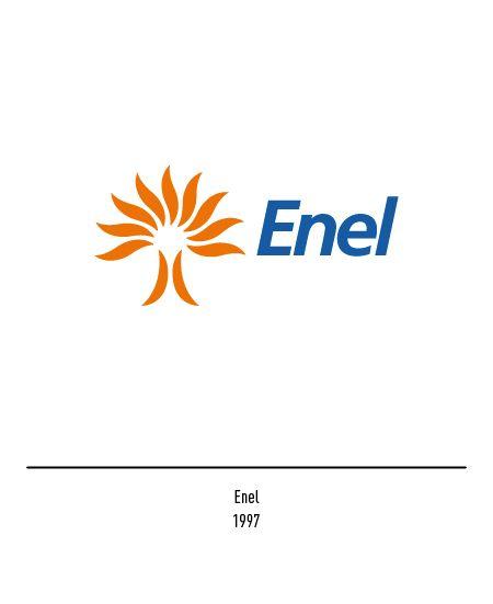 Enel 1997