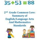 Here's a handout summarizing the Second Grade Common Core Standards.   Designed to send home with report cards.   Also great for use at Parent Information Night and Open House.   (One dollar)