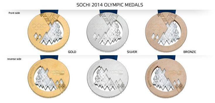 JO Sotchi 2014: Tableau des médailles - http://www.actusports.fr/89298/jo-sotchi-2014-classement-nation-tableau-des-medailles/