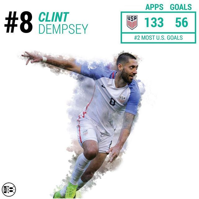 Clint Dempsey is only 1 goal away from breaking Landon Donovan's USMNT scoring record.