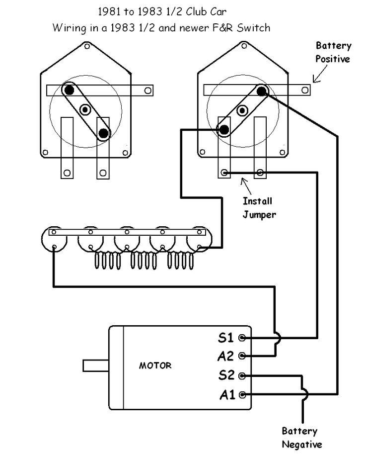 ceb2406e226c2881ad739cc012234676 electrical wiring diagram golf cart the 25 best basic electrical wiring ideas on pinterest simple electrical wiring diagrams at soozxer.org