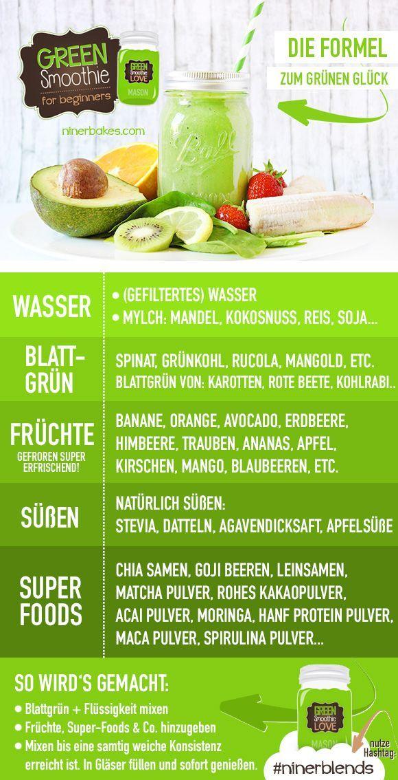 Grüne Smoothie Rezept Formel