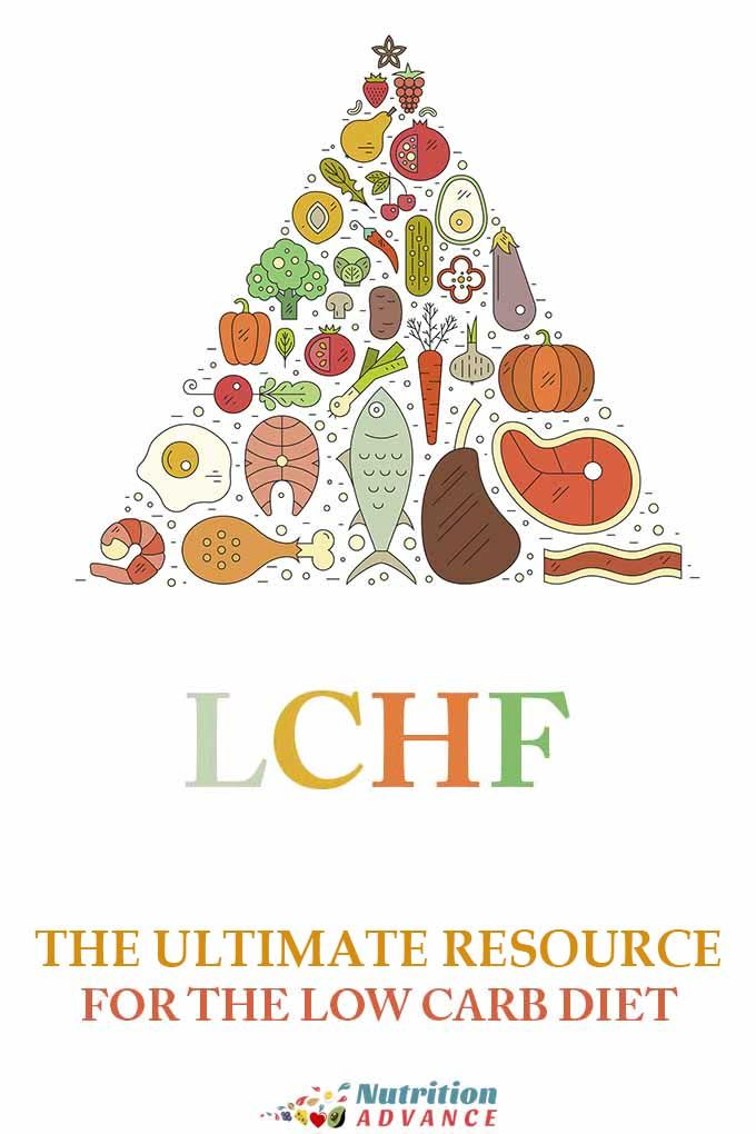 Doctors, dietitians, science, meal plans, recipes and more in this ultimate guide to LCHF.  via @nutradvance