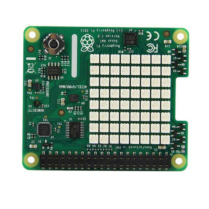 how to find f value in pi controller