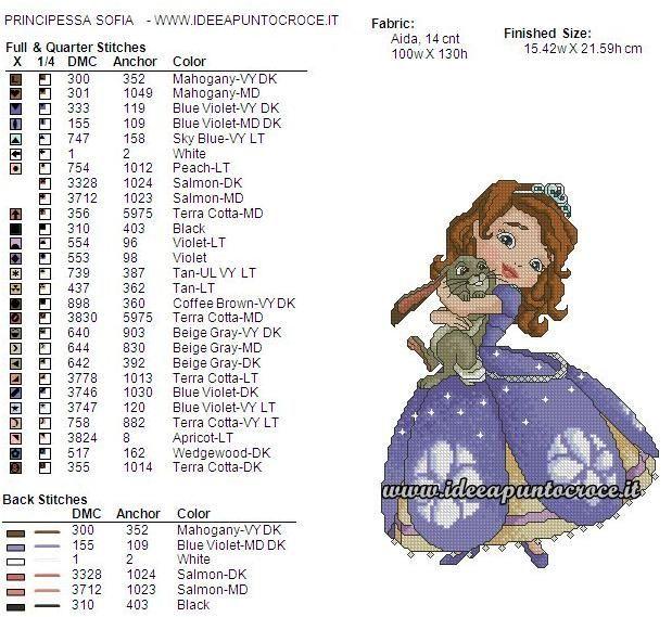 Principessa Sofia - parte 2 di 2