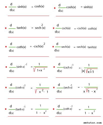 Derivative of Hyperbolic Functions   smtutor Learning center - Home of self learning