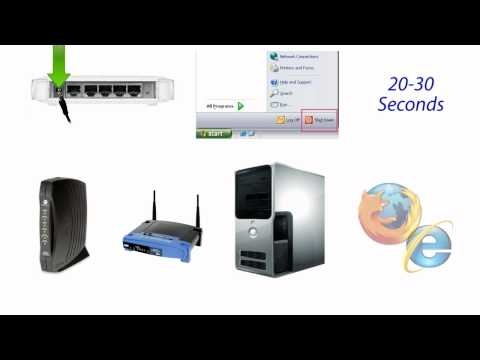My Computer Works - How To Fix Your Internet Connection