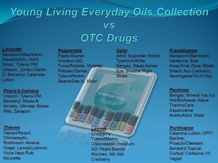 258 Best Young Living Essential Oils Images On Pinterest
