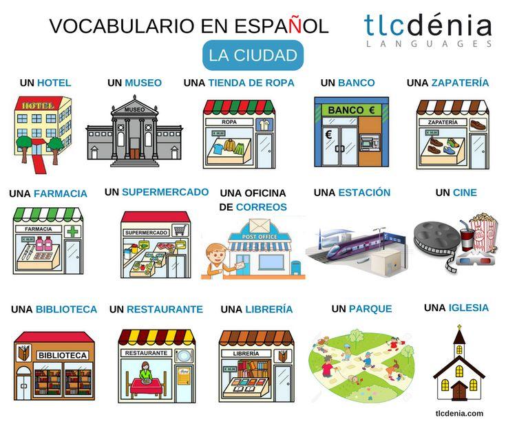Vocabulario en espa ol la ciudad spanish vocabulary for Quien compra muebles usados